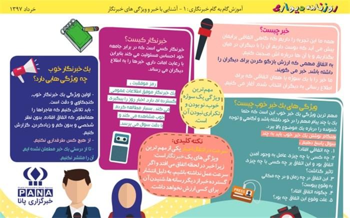 آموزش گام به گام خبرنگاری 1