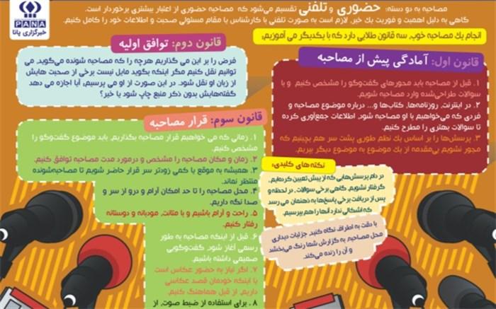 آموزش گام به گام خبرنگاری 3