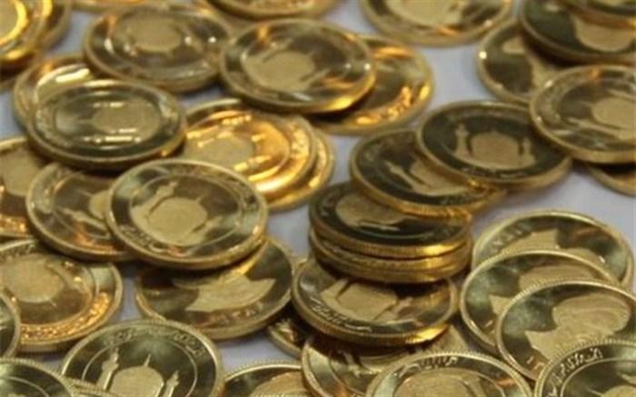 نظر رهبر انقلاب درباره خرید و فروش ارز، سکه و طلا