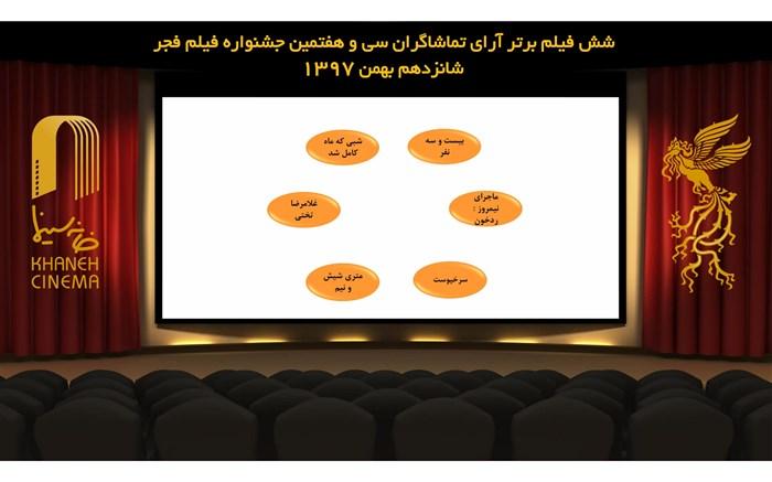 نامزدهای دریافت سیمرغ بهترین فیلم فجر