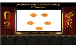 بیست و سه نفر از جمع نامزدهای مردمی جشنواره فیلم فجر حذف شد