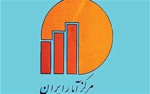 سند ملی آمار به تصویب شورایعالی آمار رسید
