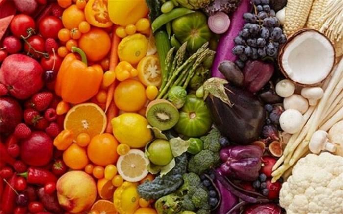 رنگ طبیعی ـ غذاها