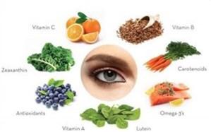 اینفوگرافی/ ۶ خوراکی مفید برای چشم