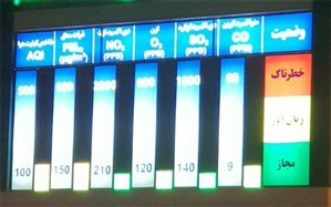 وضعیت کیفی هوا در یزد و شهرستانها قابل قبول است.