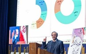رزم حسینی: برای دستیابی به توسعه و آبادانی باید ظرفیت بخش خصوصی و شرکت های توسعه گرا را به کار گرفت