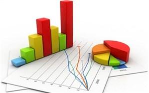 مرکز آمار: نرخ تورم تولید به ۳۰ درصد رسید