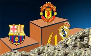 پردرآمدترین باشگاههای فوتبال جهان+اینفوگرافیک