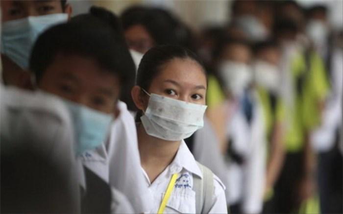 ماسک-ویروس کرونا