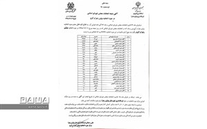 نتیجه انتخابات در حوزه بویین زهرا و آوج؛ عباسپور راهی مجلس یازدهم شد