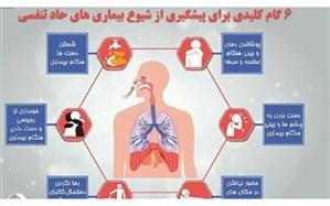 برگزاری دوره ضمن خدمت راههای پیشگیری از بیماریهای تنفسی در استان ایلام
