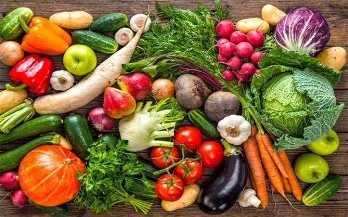 شناسایی ارزش تغذیهای مواد غذایی