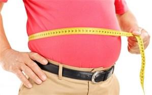 احتمال ارتباط اضافه وزن با شدت کووید- 19