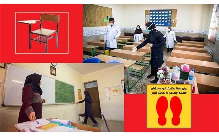 دستورالعمل مراقبت و کنترل بیماری کرونا ویروس ویژه بازگشایی مدارس