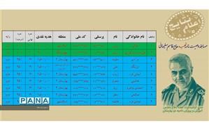 اعلام نتایج مسابقه کتابخوانی وصیت نامه شهید سردار حاج قاسم سلیمانی