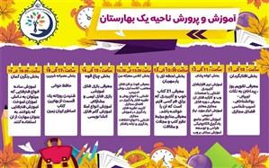 کانال ایمای استان در دستان کارشناسان بهارستان یک