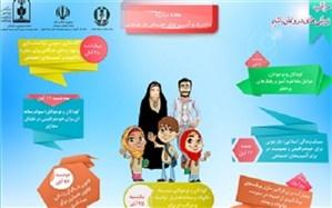 ترویج و فرهنگسازی پیشگیری از اعتیاد و آسیبهای اجتماعی با ارتقاء مهارتهای خودمراقبتی