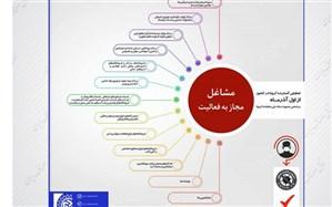 مشاغل ضروری و مجاز به فعالیت در تمامی شهرستان ها (گروه یک)