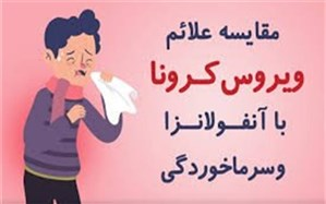 مقایسه اصلیترین علائم کرونا، آنفلوآنزا و سرماخوردگی+اینفوگرافیک