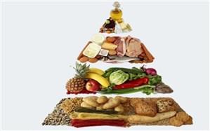 در شرایط کرونایی سه وعده غذایی را جدی بگیرید