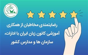 رضایتمندی مخاطبان از همکاری آموزشی کانون زبان ایران با ادارات، سازمانها و مدارس کشور