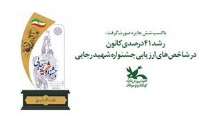 رشد ۴۱درصدی کانون در شاخصهای ارزیابی جشنواره شهید رجایی