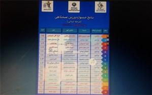 نتایج جشنواره استانی ورزش و نرمش صبحگاهی دانش آموزی اعلام شد