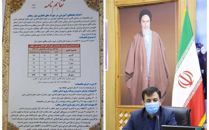 63 مدرسه با ۷۵۶ کلاس در زنجان ساخته میشود