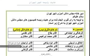 انتخابات مجازی اعضای هیئت رئیسه کمیسیون های پنجگانه شهر تهران