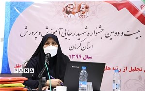 کسب رتبه اول تا سوم جشنواره شهید رجایی سال 98 توسط مدیران آموزش و پرورش کهنوج، بردسیر و ناحیه دو کرمان