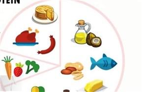 رژیم غذایی کتوژنیک سبب تسکین میگرن میشود