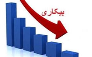 نرخ بیکاری کرمانشاه در سال ۹۹ اعلام شد