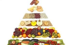 پیشگیری از ابتلا به کرونا با استفاده از تغذیه مناسب
