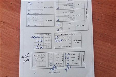 سنجش بیش از 2500 دانش آموز بدو ورود به پیش دبستان و دبستان در شهرستان کازرون | Koorosh Khezri Motlagh